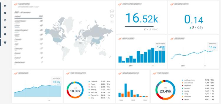 Web de torneo - estadísticas de tráfico de Google Analytics