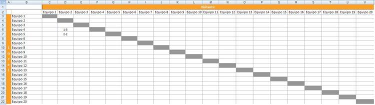 Tabla de posiciones en Excel hoja resultados