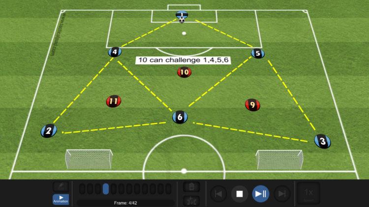 Tactical Pad, aplicaciones para entrenadores de fútbol