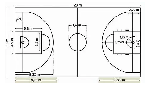 Terreno de juego con líneas según las normas de baloncesto
