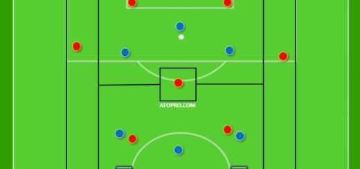 Ejercicios para sesiones de fútbol, posiciones del fútbol