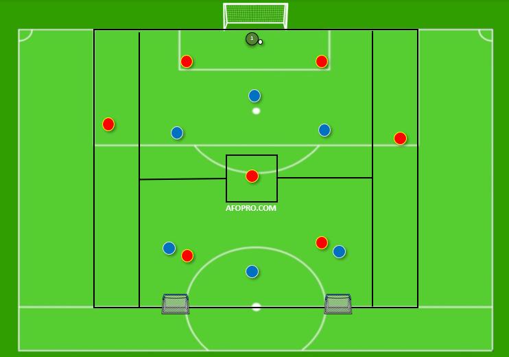 Afropo página web de ejercicios de sesiones de fútbol