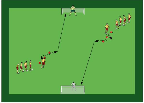 Easy2coach ejericios de entrenamiento de fútbol con tus jugadores