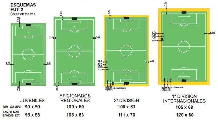 Campo De Fútbol Futsal Dimensiones Porterías Metas Penalti Competize