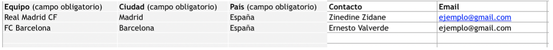 Datos del entrenador para gestionar equipos