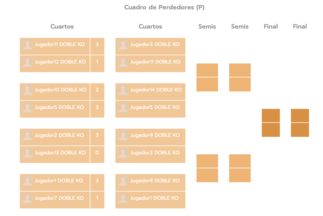 Double elimination - winners and losers draws