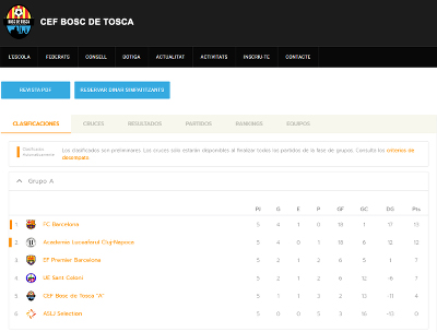 Integration of Competize in the website of CEF Bosc de Tosca
