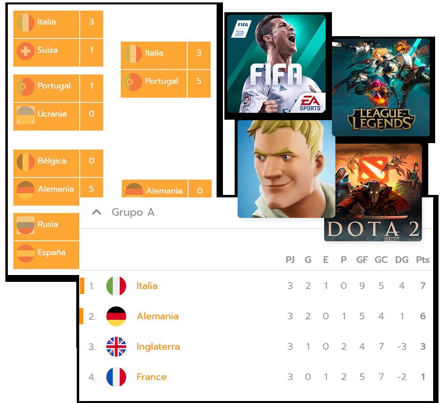 Criar campeonatos de eSports online: FIFA, PES, LoL, Fortnite